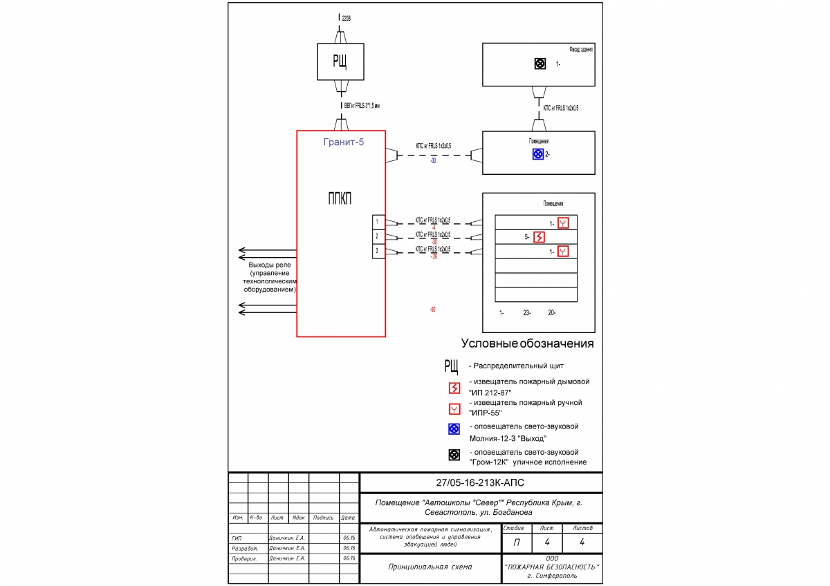 обслуживание пожарной сигнализации и пожарного водопровода